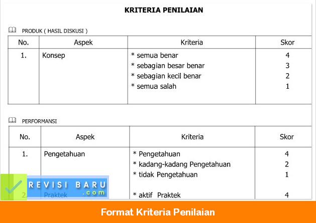 Format Kriteria Penilaian dalam RPP dan Ulangan Harian