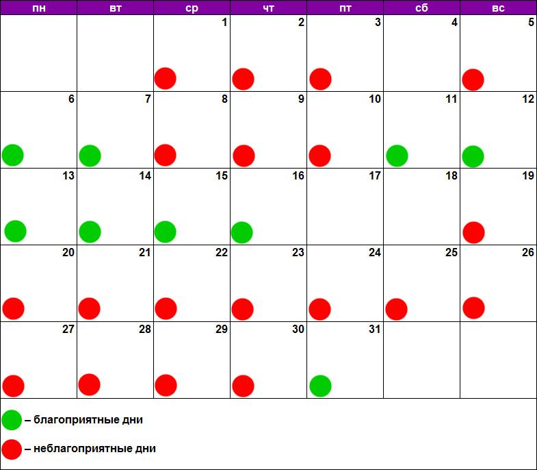 Лунный календарь для стрижки май 2019