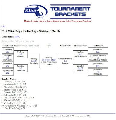 2019 MIAA Boys Ice Hockey Division 1 South bracket