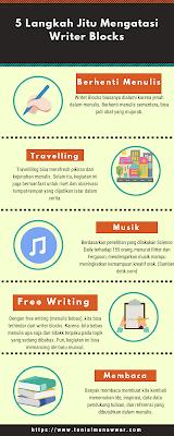 Cara Jitu Mengatasi Writer's Block atau Kebuntuan Ide dalam Menulis