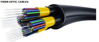 Pengertian, Kelebihan, dan Kekurangan Kabel Fiber Optik