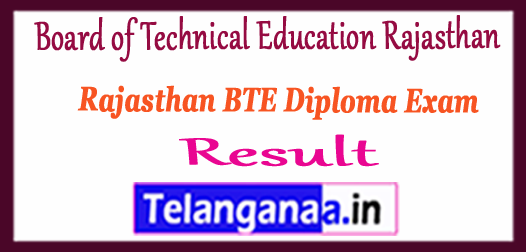 BTER Polytechnic Diploma 1st 2nd 3rd Year Result 2018