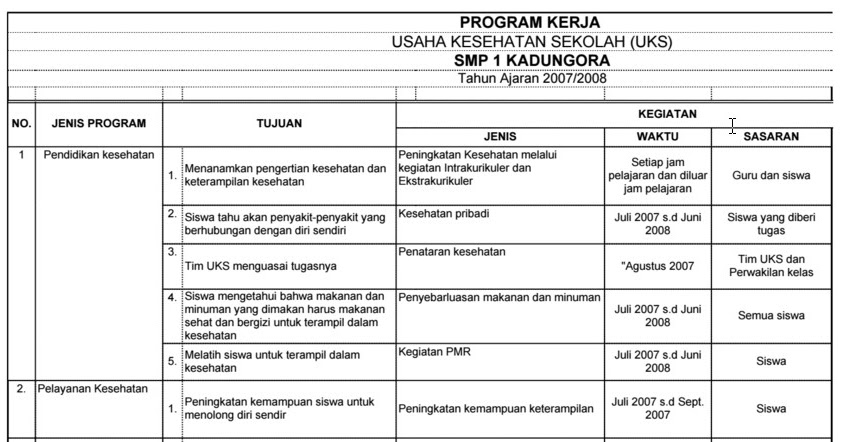 Download Contoh Program Kerja Dan Jadwal Uks Excel Berkas Sekolah