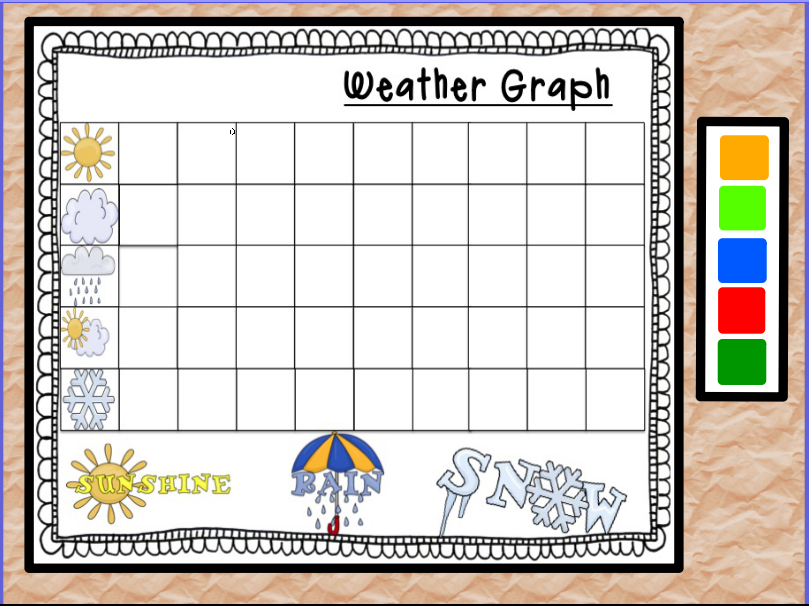 Weather Graph Worksheet Kindergarten - weather worksheets ...