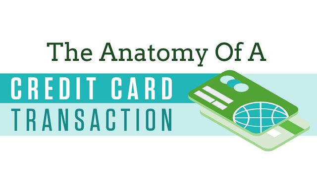The Anatomy of a Credit Card Transaction