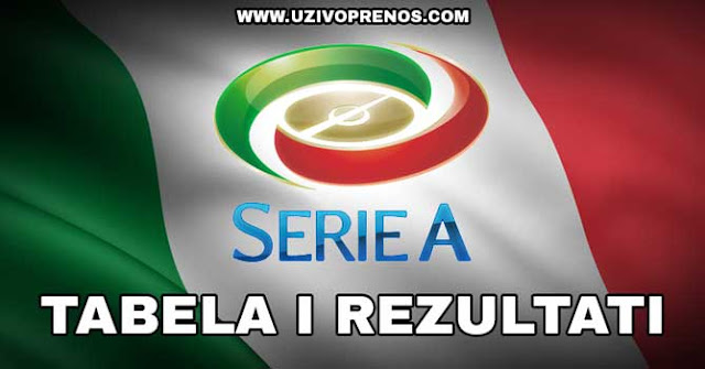 Italijanska liga: Serija A - Tabela i rezultati