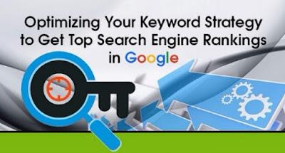 Jenis-Jenis Kata Kunci Utama untuk meningkatkan Strategi SEO Anda bootstrap pengoptimalan pemasaran mesin pencari bisnis Google
