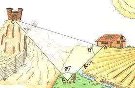 Resultado de imagen de aplicaciones de la trigonometría en la vida cotidiana