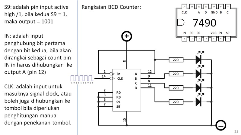 NIGURU com: Inilah IC 7490 Yang Berfungsi Sebagai Digital