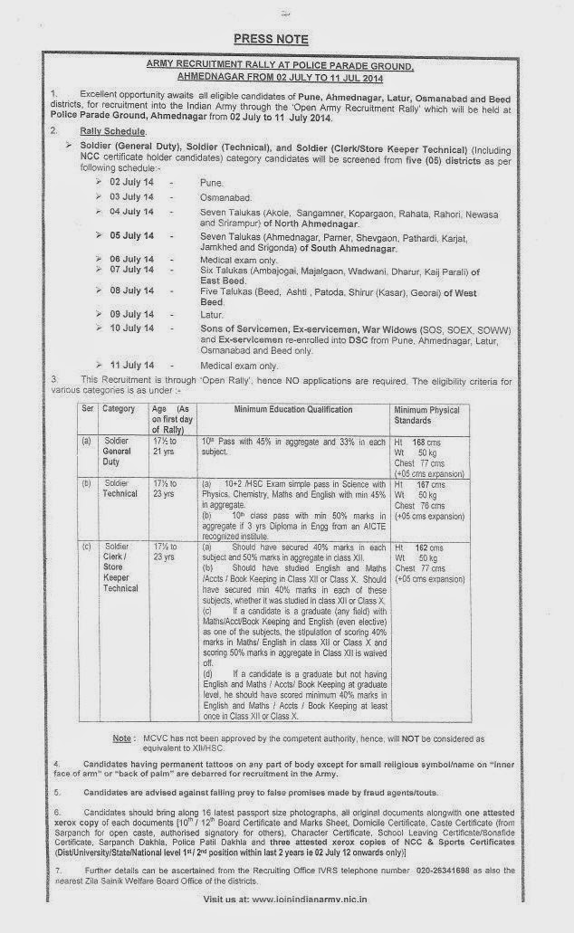Department of Sainik Welfare Maharashtra: Army Recruitment