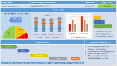 Project Management PowerPoint Dashboard