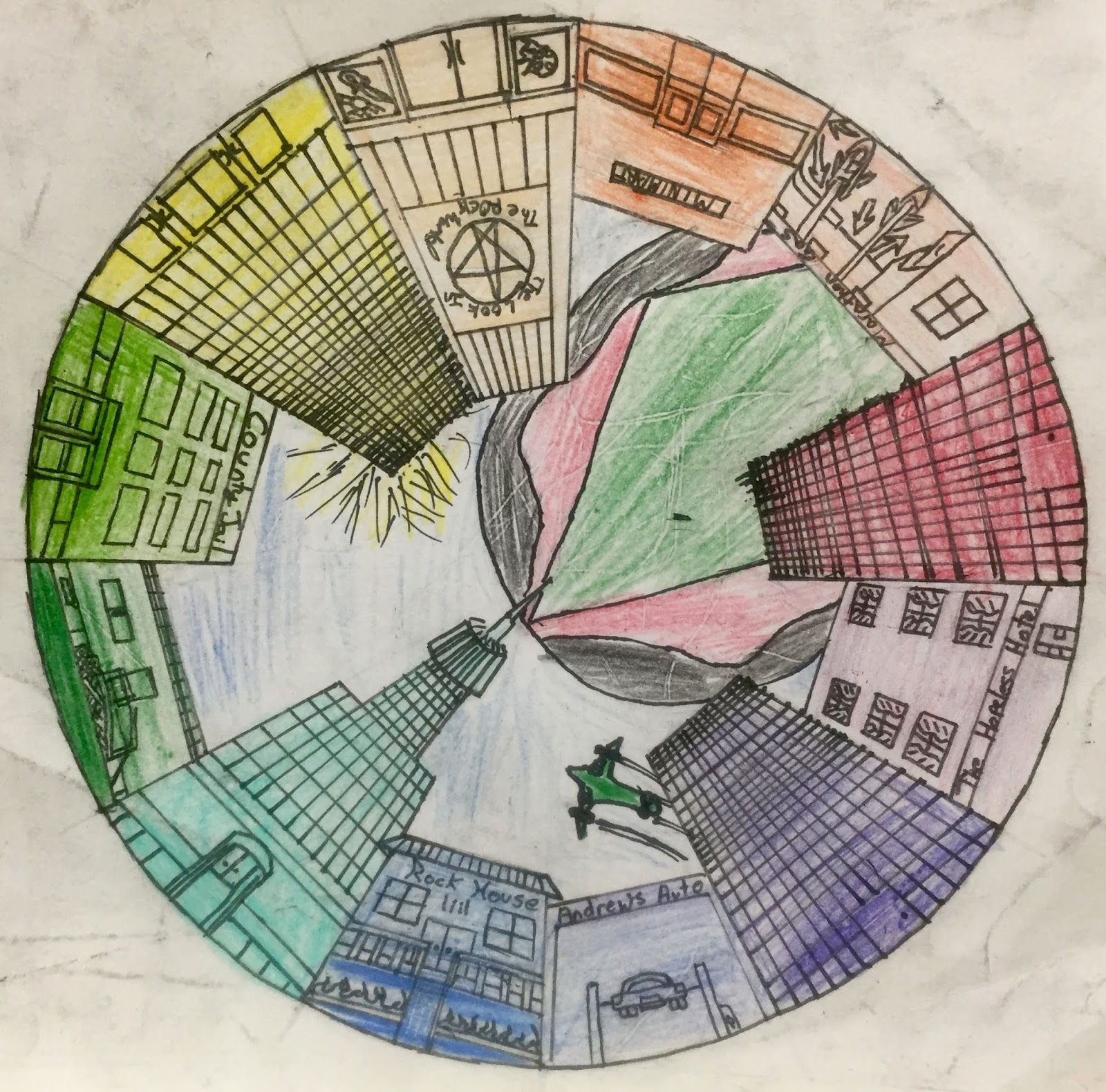 Kids Art Market Color Wheel Perspective