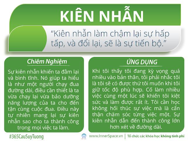 kien-nhan-lam-cham-lai-su-hap-tap-cau-suy-tuong