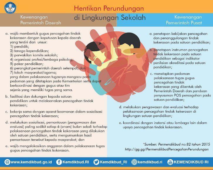 Permendikbud Pencegahan Perundungan di Sekolah
