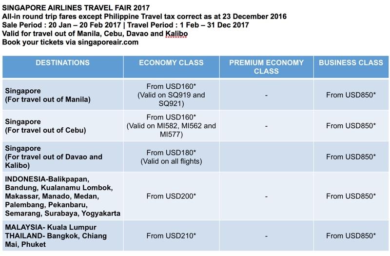 B Visa Travel State Gov