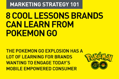 8 lessons for brands from Pokemon Go