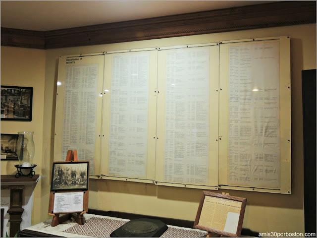 Patentes en la Habitación de los Inventos del Castillo Hammond, Gloucester
