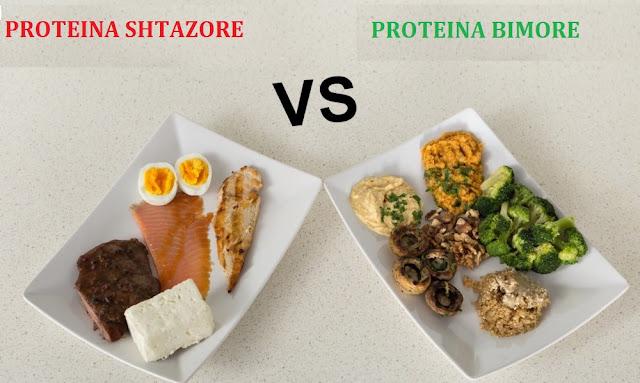 mënyra për të marrë Proteinat pa ngrënë Mish