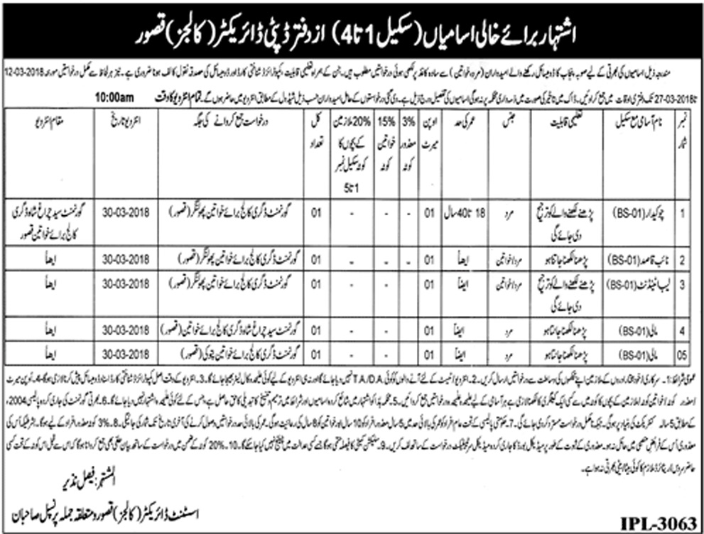 Domicile Punjab Jobs in Govt Degree College for Women 12 March 2018