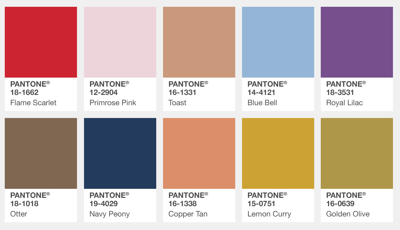 Pantone color report fall 2017- London
