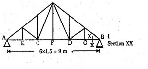 Roof Truss Stress Points