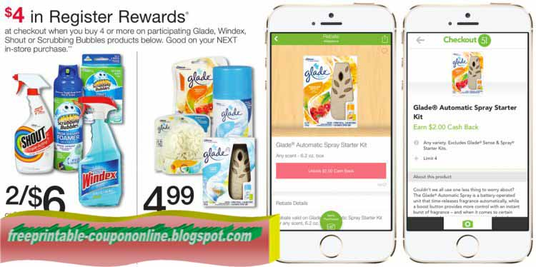 photo relating to Glade Coupons Printable referred to as No cost printable discount coupons glade goods : Working warehouse