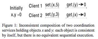 Metadata: Modular Composition of Coordination Services