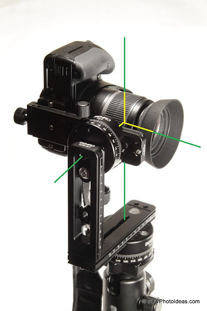 Camera positioning on Benro Multi Row Panorama Head - side rail view