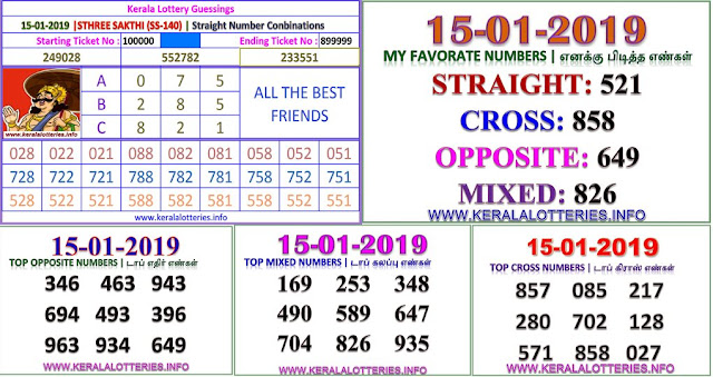 Sthree Sakthi SS-140 Kerala lottery abc guessing by keralalotteries.info