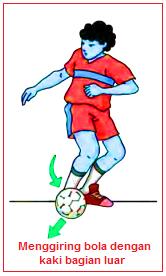 Variasi Dan Kombinasi Menendang Bola : variasi, kombinasi, menendang, Variasi, Menggiring,, Mengumpan,, Menembak,, Menghentikan, Dalam, Permainan, Sepak