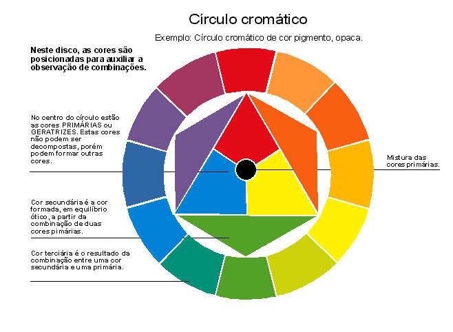 Circulo cromatico interactivo online dating 1