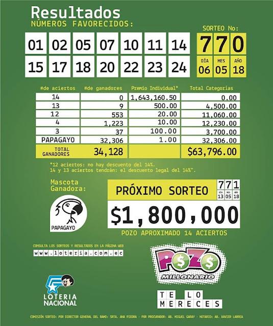 pozo millonario sorteo 770