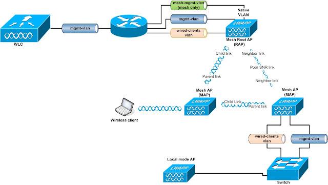 NetworkingNexus net - Page 610 of 2587 -