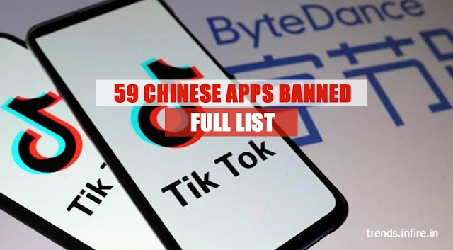 59 Chinese Apps Banned in India including TikTok, ShareIt, UC Browser