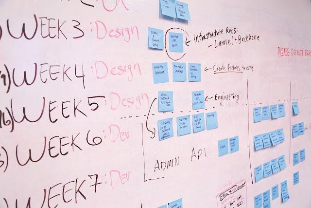 Karakteristik Manajemen Strategi