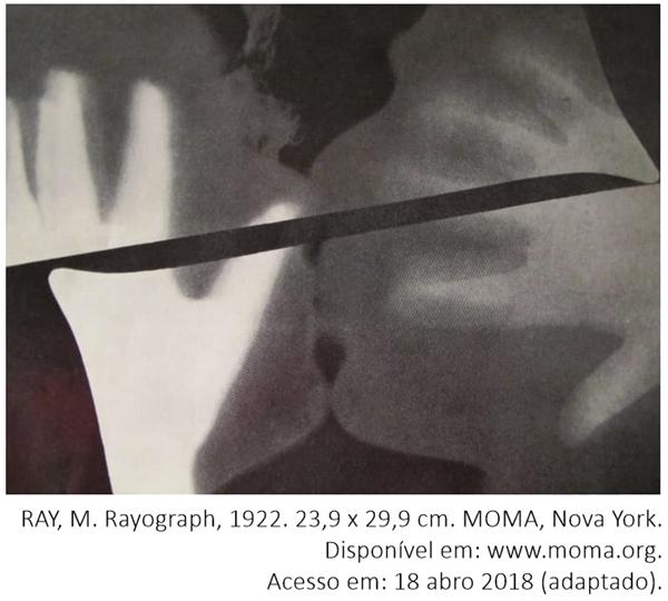 RAY, M. Rayograph, 1922. 23,9 x 29,9 cm. MOMA, Nova York.