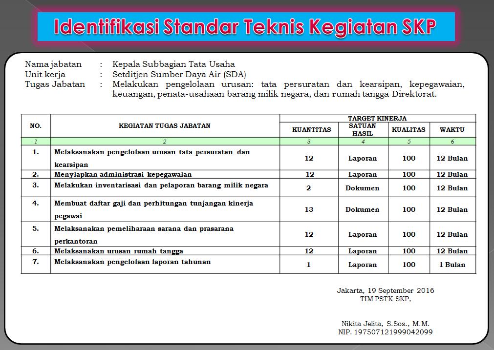 Contoh Formulir Identifikasi Standar Teknis Kegiatan Sasaran Kerja Pegawai