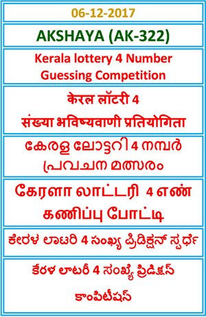4 Number Guessing Competition AKSHAYA AK-322