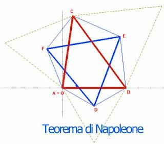 teorema_napoleone