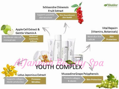 image result for youth ingredients