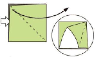 Bước 3: Từ vị trí mũi tên mở lớp giấy trên cùng ra sau đó làm dẹt