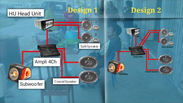 81 Gambar Cara Memasang Audio Mobil HD