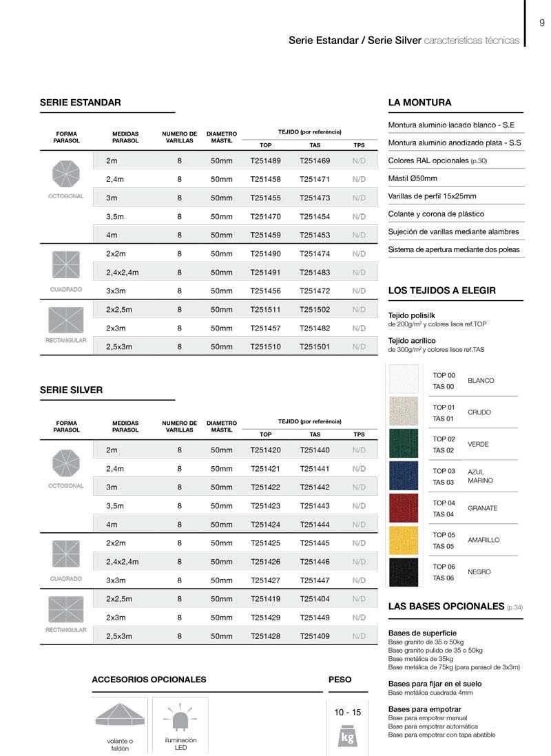 características parasoles aluminio serie estándar silver