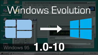 Evolusi Windows