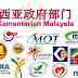 马来西亚政府主要部门及部长