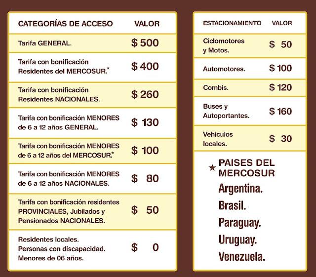 Preços de ingressos e horários de funcionamento das Cataratas do Iguazú na Argentina