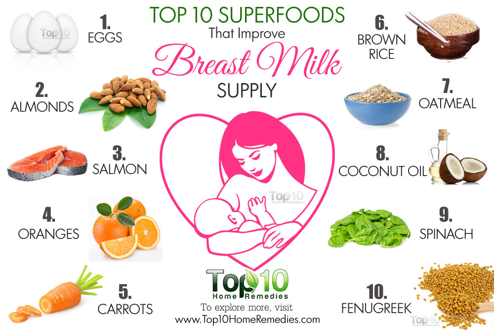 Foods That Boost Breast Milk Supply