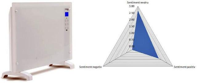 Pareri Forumuri Convector electric cu sticla Trotec Design TCH 2000 E