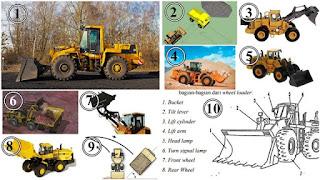 Pengertian Dan Cara Kerja Wheel Loader