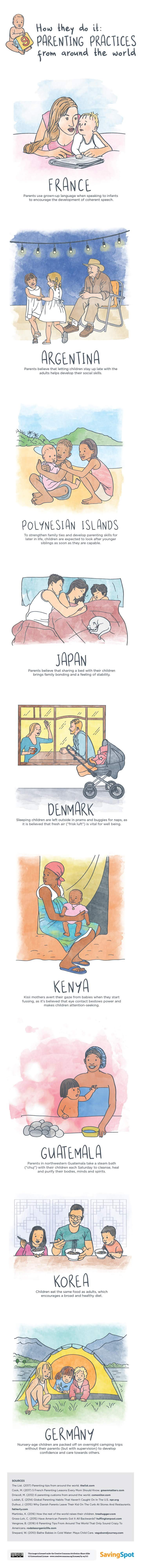 9 Parenting Practices from Around the World
